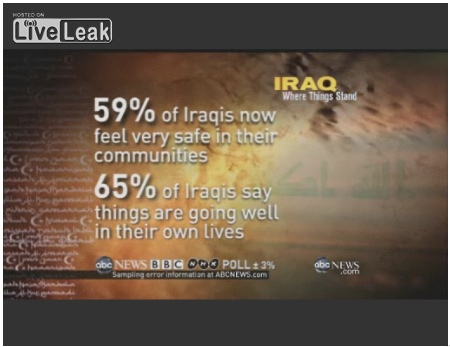 Iraq - where things stand